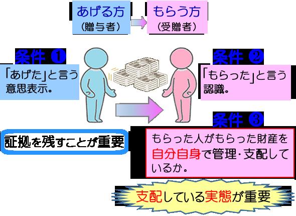 age-mora5
