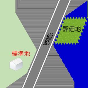 jre-15hyokachi